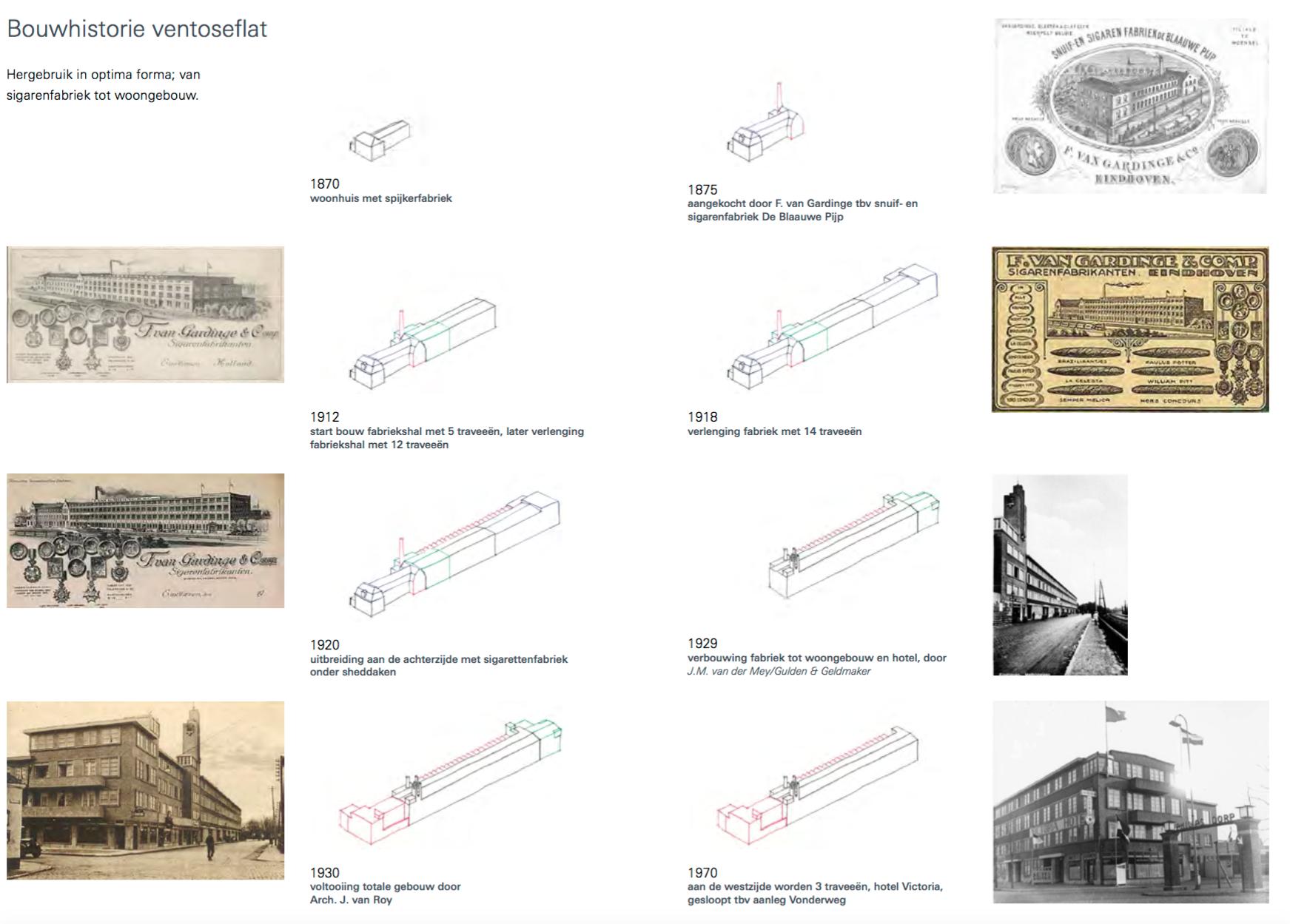 geschiedenis Ventoseflat